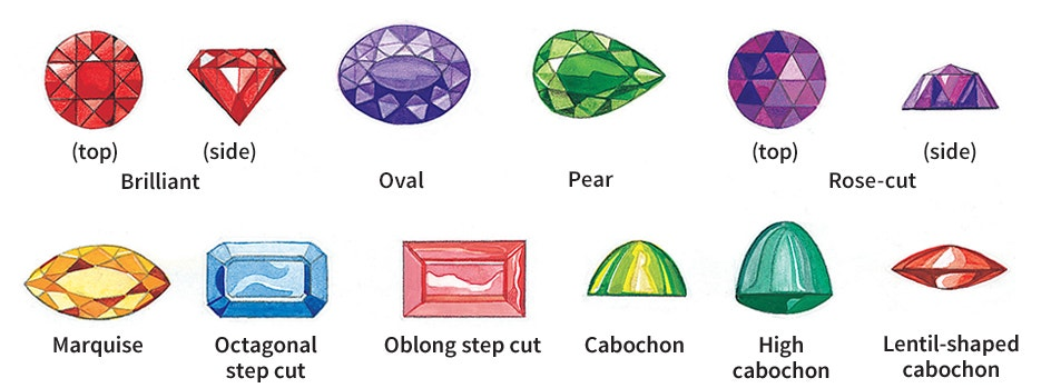 Types of gem cuts | Picture | World Book Student